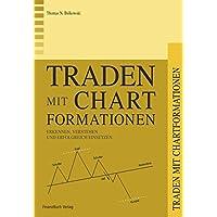 Traden mit Chartformationen: Erkennen, verstehen und erfolgreich einsetzen