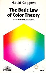 Basic Law of Color Theory