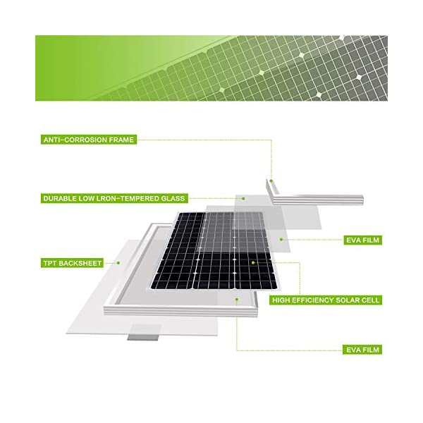 41fULjzlPsL 100W 12V Solarpanel Solarmodul Solarpanel-Set 100 Watt 12 Volt Monokristallines Off-Gitter-System für Wohnmobil, Boot…