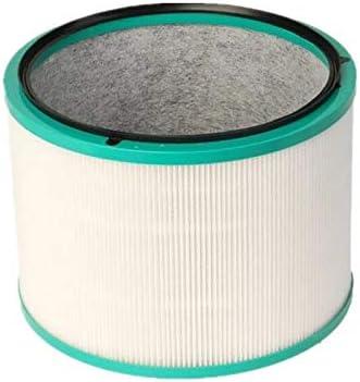 Louu Limpiador de Filtro de Aire Pro para Dyson DP01 / HP02 Pure ...
