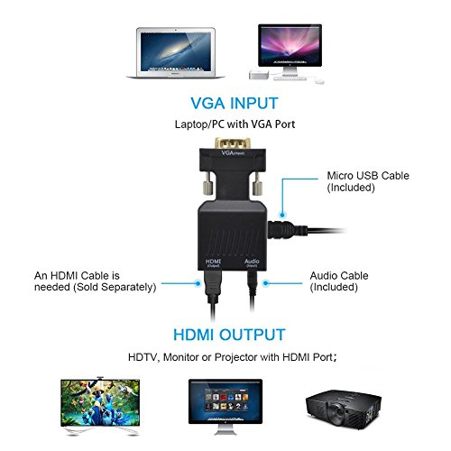 ValinksVGA Male to HDMI Female Converter Adapter Full HD 1080P,VGA to HDMI Audio Video Converter with 3.5mm Audio Port & USB Power Cable for Computer, Desktop, Laptop, PC, Monitor, Projector by VAlinks (Image #3)