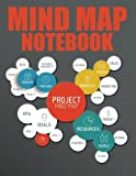 Mind Map Notebook (The Blokehead Journals)