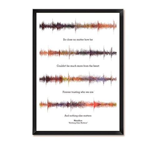 Matters Music Lyrics - Lab No. 4 Nothing Else Matters Song Soundwave Lyrics Music Framed Poster