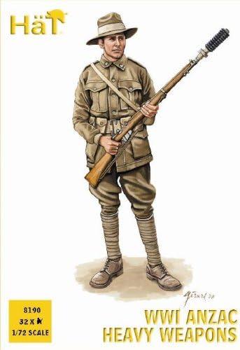 HAT8190 Hat Figures ANZAC Heavy Weapons