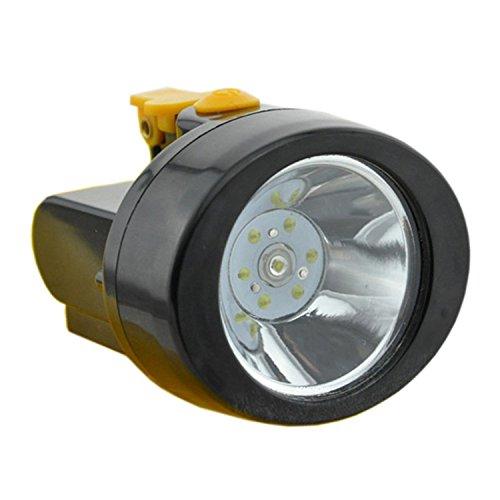 Mining Hard Hat Led Lights in US - 7