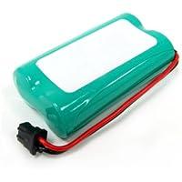 Lenmar CBC206 Replacement Battery for PANASONIC HHR-P506