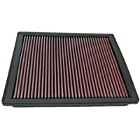 K&N 33-2246 High Performance Replacement Air Filter