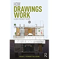 How Drawings Work: A User-Friendly Theory