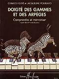 Doigté des gammes et des arpèges : Comprendre et mémoriser à partir de la 2ème année de piano