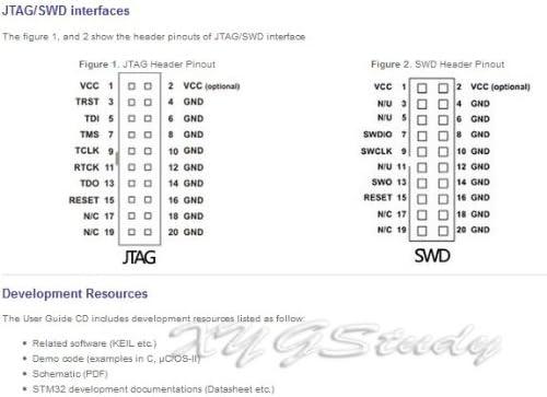 Open407V-C Standard mini @XYG STM32 ARM Cortex-M4 STM32F407 STM32F407VET6 Development Mother Board PL2303 USB UART Module