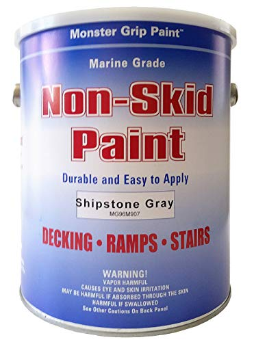 Most Popular Boating Painting Supplies