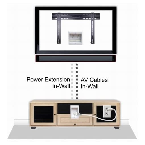 PowerBridge ONE-CK In-Wall Cable Management System for Wall-Mounted TVs