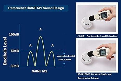 Sound Machine, L'émouchet Sleep Machine with 6 Nature Sounds, Fan Sounds,  White Noise,3 Timer