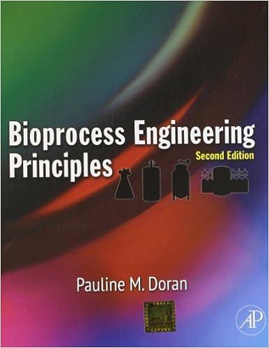 Bioprocess Engineering Principles 9789381269831 <span at amazon