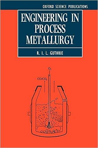 Engineering Metallurgy Book