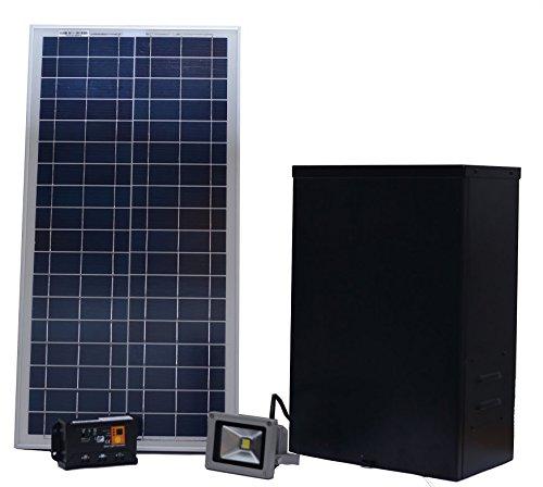 Billboard Lighting Solar in US - 9