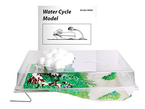 American Educational 8884 Water Cycle Model