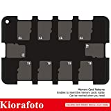 Kiorafoto KHD Series Compact Case for SD Micro SD