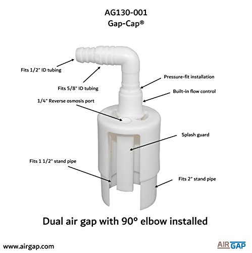 GAP CAP - Dual Space-Saving Air Gap Drain For 1 1/2
