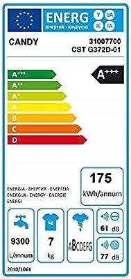 Candy CST G372D-01 Independiente Carga superior 7kg 1200RPM A+++ ...