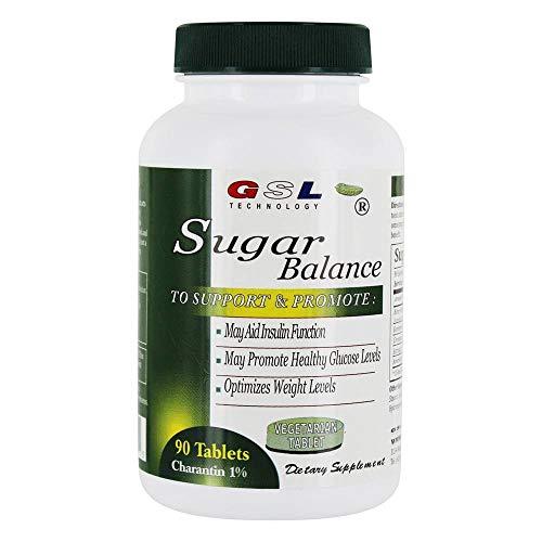 Sugar Balance Supplements
