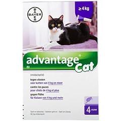 Pulguicidas en spray para gatos