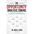 The Opportunity Analysis Canvas