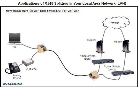 amazon com ethernet rj45 splitter cable sharing kit for two rh amazon com RJ45 Connector RJ45 Connector