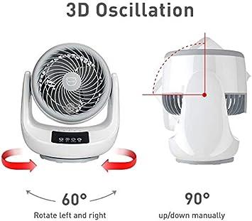 Ventola da Scrivania Silenziosa Touch screen MIAOKE Ventilatore da Tavolo Turbo Ventilatore da tavolo con timer 12 ore Motore in rame puro Visualizzazione della temperatura