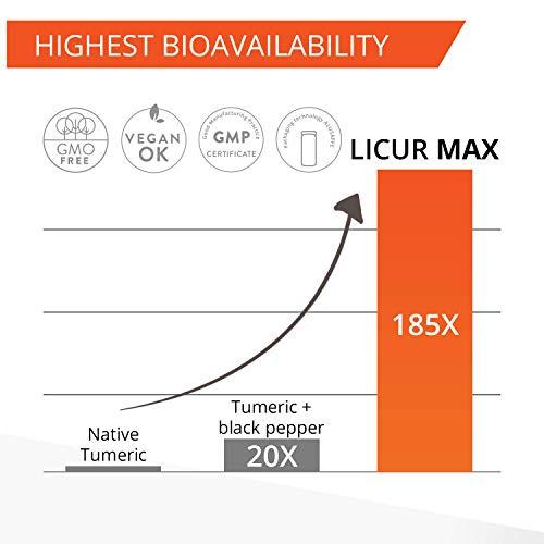 Turmeric-Curcumin-Capsules-Licur-MAX-185x-Higher-bioavailability-720mg-NovaSOL-30-Turmeric-Tablets-Vegan-GMO-Free-Organic-Tumeric-Supplements-only-one-Capsule-a-Day-by-Bio-Medical-Pharma