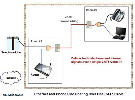 rj11 wiring diagram using cat5 rj11 image wiring amazon com rj45 rj11 cable sharing kit connecting your on rj11 wiring diagram using cat5