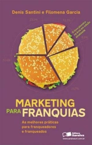 Marketing Para Franquias