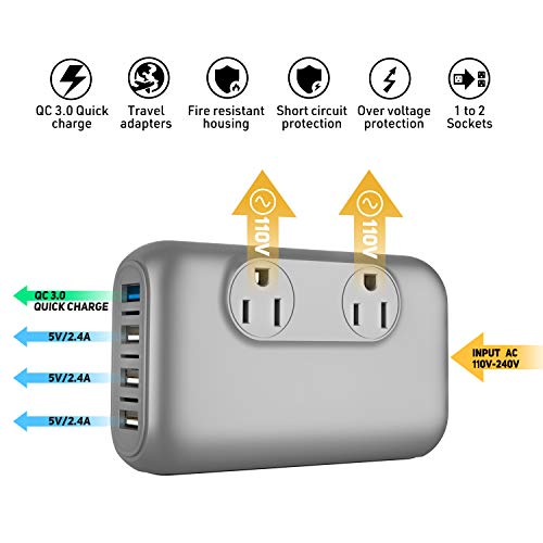 220V/240V to 110V/120V Step Down 230W Voltage Converter and International Travel Adapter Combo for Hair Straightener Flat Iron, Hair Curler, CPAP, Toothbrush, Xbox - [Use USA Electronics Overseas] by Green Box Innovations (Image #1)