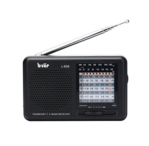 Portable Shortwave Radio, Emergency Radio with 3.5 mm Headphone Jack, FM / MW / SW Multiband Pocket Size Travel Radio, Best Gifts for Parents – by Lvver (Black)