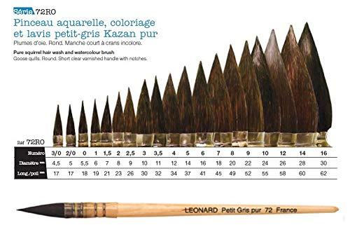 Pincel de Acuarela Petit Gris Redondo n/º000 Winsor /& Newton