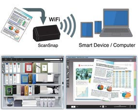 Wi-Fi connection to PC or Smart Device