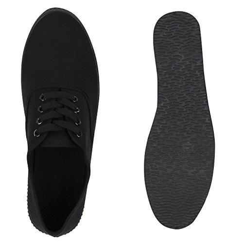 Japado - Zapatillas Hombre Negro - negro
