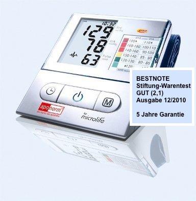 Wepa Aponorm Basis Plus - Tensiómetro de antebrazo: Amazon.es: Salud y cuidado personal