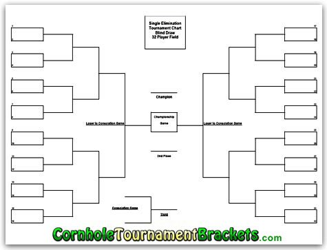 Cornhole 32 Player Erasable Blind Draw Single Elimination Tournament Bracket Chart (Ncaa Basketball Bracket compare prices)