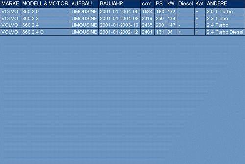 ETS-EXHAUST 2771 Endtopf Auspuff f/ür S60 2.0 2.3 2.4 2.4 D LIMOUSINE 180//250//200//131hp 2001-2004