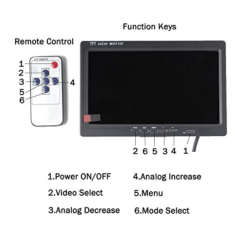 Wen&Cheng 2CH 7'' Inch TFT LCD Screen Color Monitor + Wireless IR Remote Controller For Auto Car VCR Mobile DVR Backup Camera