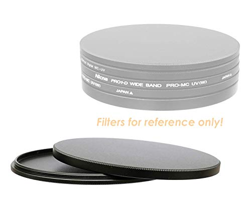 Top Rated Lens Supports