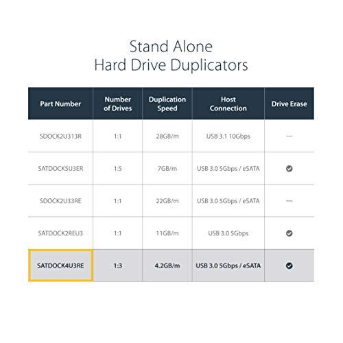 Best Hard drive duplicator & eraser dock (September 2019