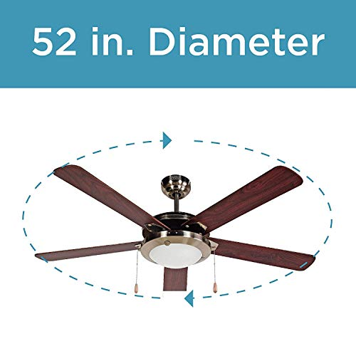 BLACK DECKER 52 inch Ceiling Fan with Light Kit Pull Chain – 5-Blade – White Frosted Glass