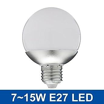 hochwertige led lampen