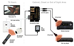 IR Repeater System - Hidden IR Control System for Home Theater Infrared Extender System Kit, Black