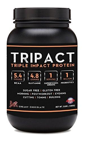 Enhanced Protein (Tripact Protein Chocolate 3lb)