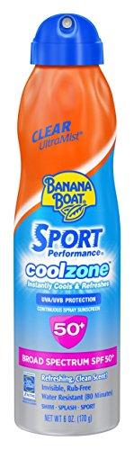 Banana Boat Sunscreen Performance Spectrum