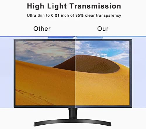 Anti Blue Light Screen Filter for 20 21.5 22 inch, Universal Widescreen Desktop PC LED Monitor Panel Anti-UV & Anti-Radiation Protection Filter Hanging Type (16:9/16:10)
