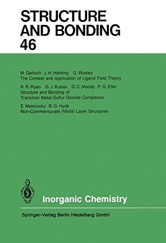 Inorganic Chemistry (Structure and Bonding)